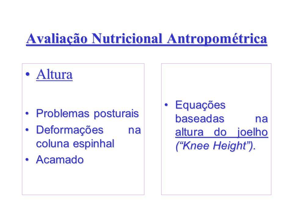 Avaliação Nutricional Antropométrica