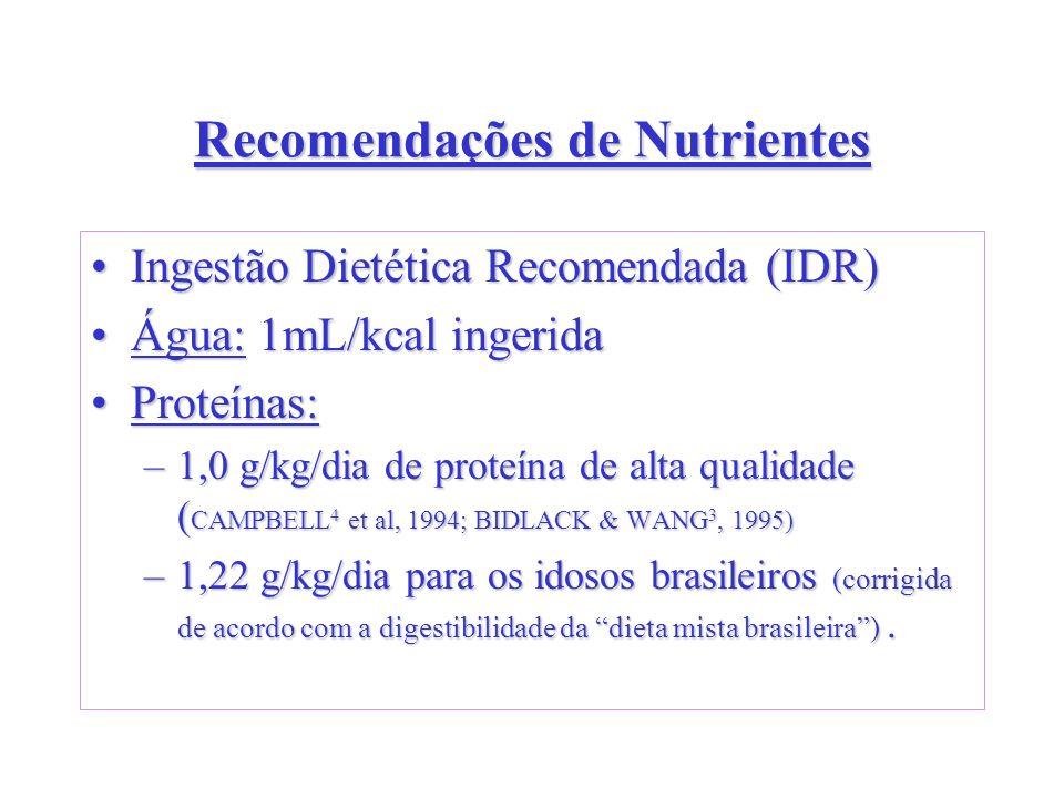 Recomendações de Nutrientes