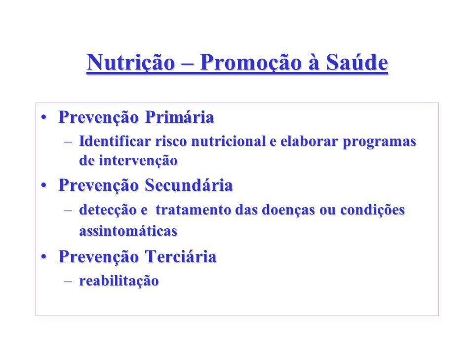 Nutrição – Promoção à Saúde