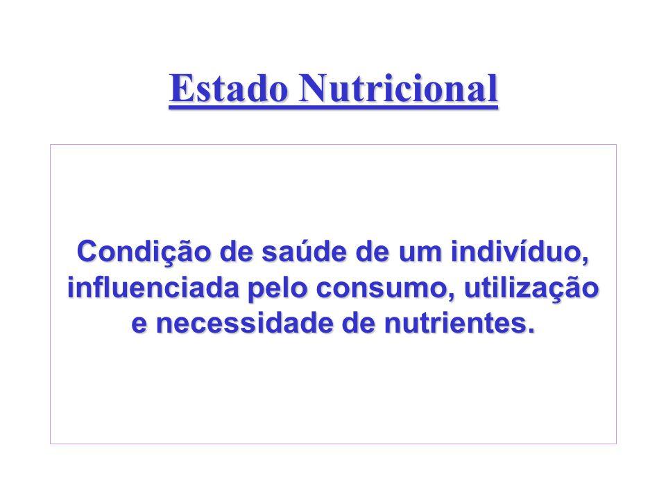 Estado Nutricional Condição de saúde de um indivíduo, influenciada pelo consumo, utilização e necessidade de nutrientes.
