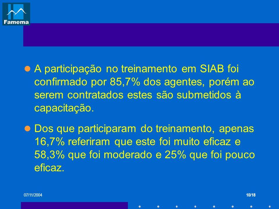 A participação no treinamento em SIAB foi confirmado por 85,7% dos agentes, porém ao serem contratados estes são submetidos à capacitação.
