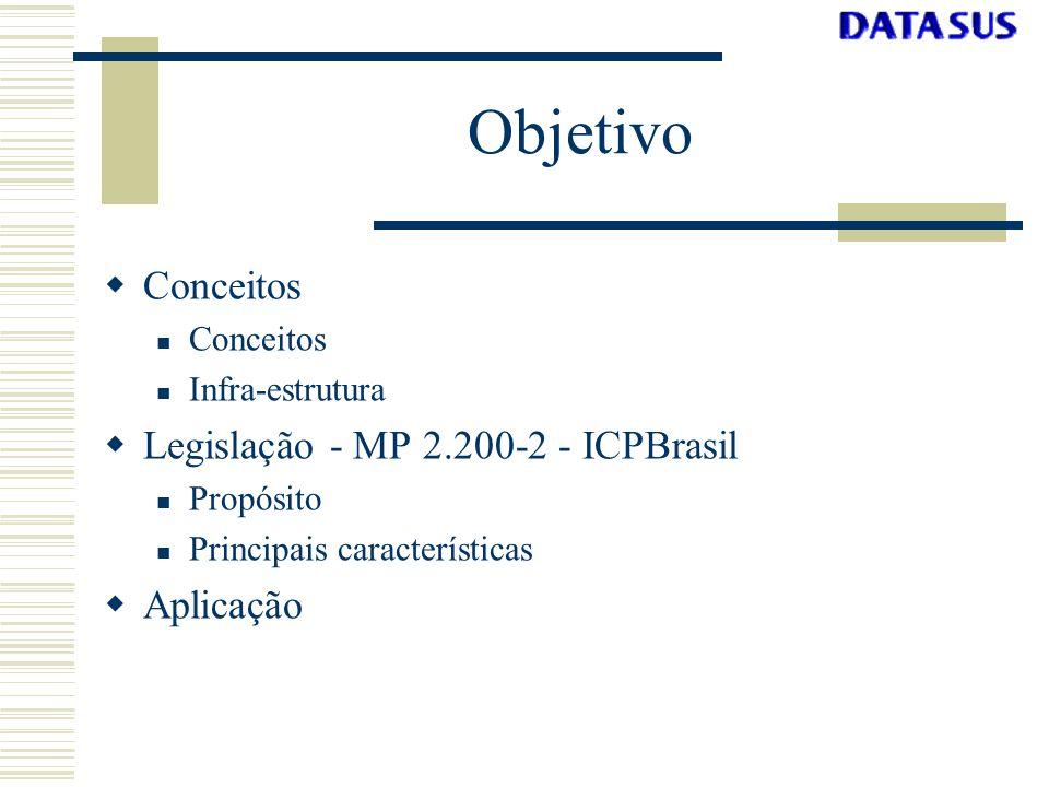 Objetivo Conceitos Legislação - MP 2.200-2 - ICPBrasil Aplicação