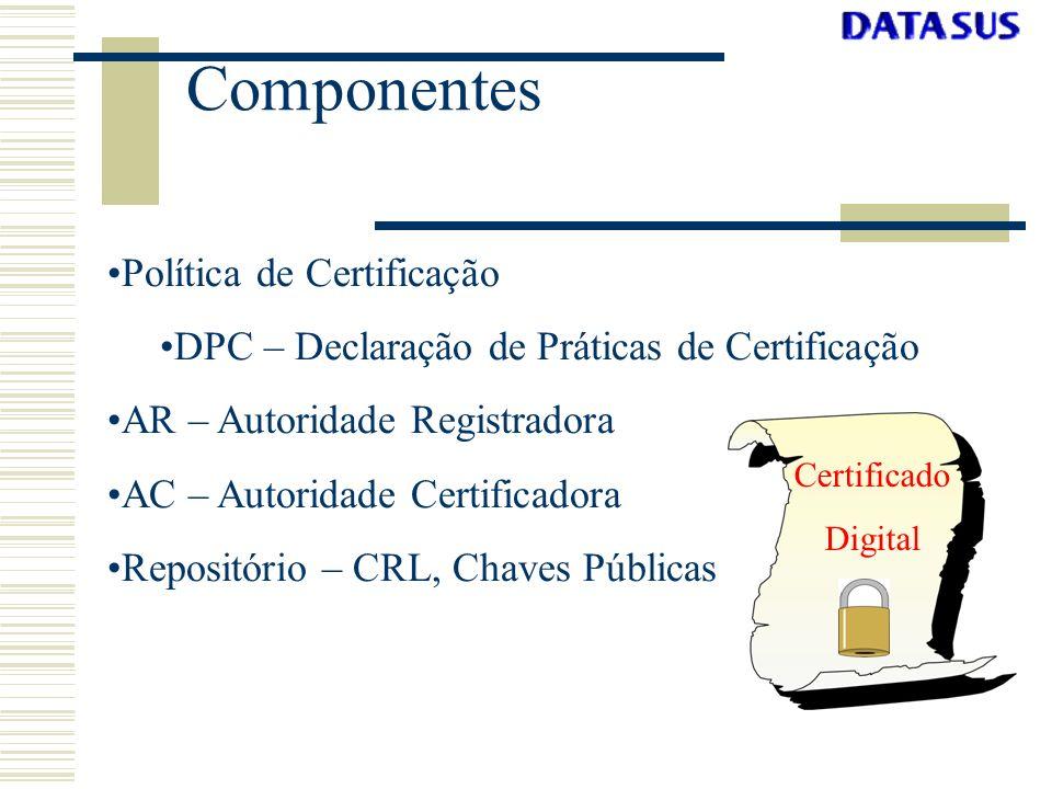 Componentes Política de Certificação