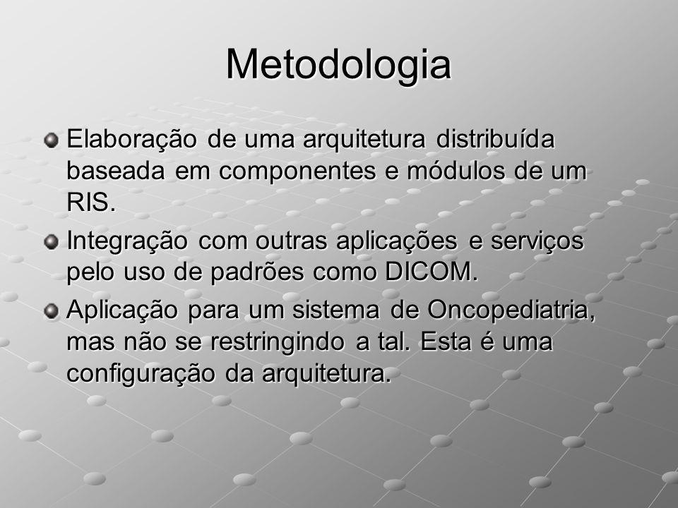 Metodologia Elaboração de uma arquitetura distribuída baseada em componentes e módulos de um RIS.