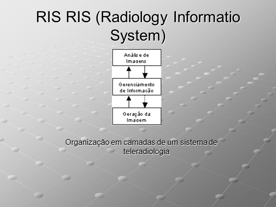 RIS RIS (Radiology Informatio System)