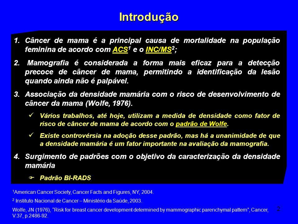 Introdução Câncer de mama é a principal causa de mortalidade na população feminina de acordo com ACS1 e o INC/MS2;