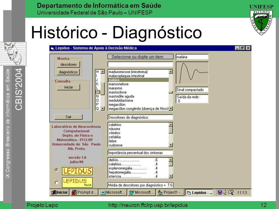 Histórico - Diagnóstico