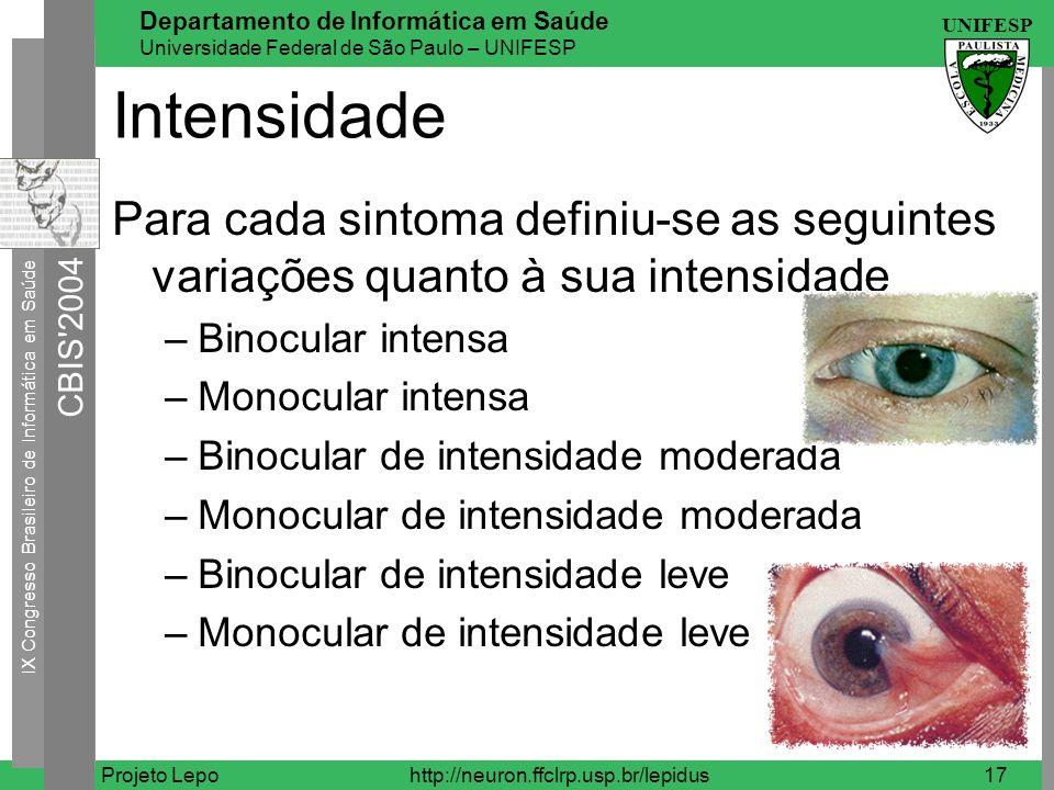 Intensidade Para cada sintoma definiu-se as seguintes variações quanto à sua intensidade. Binocular intensa.