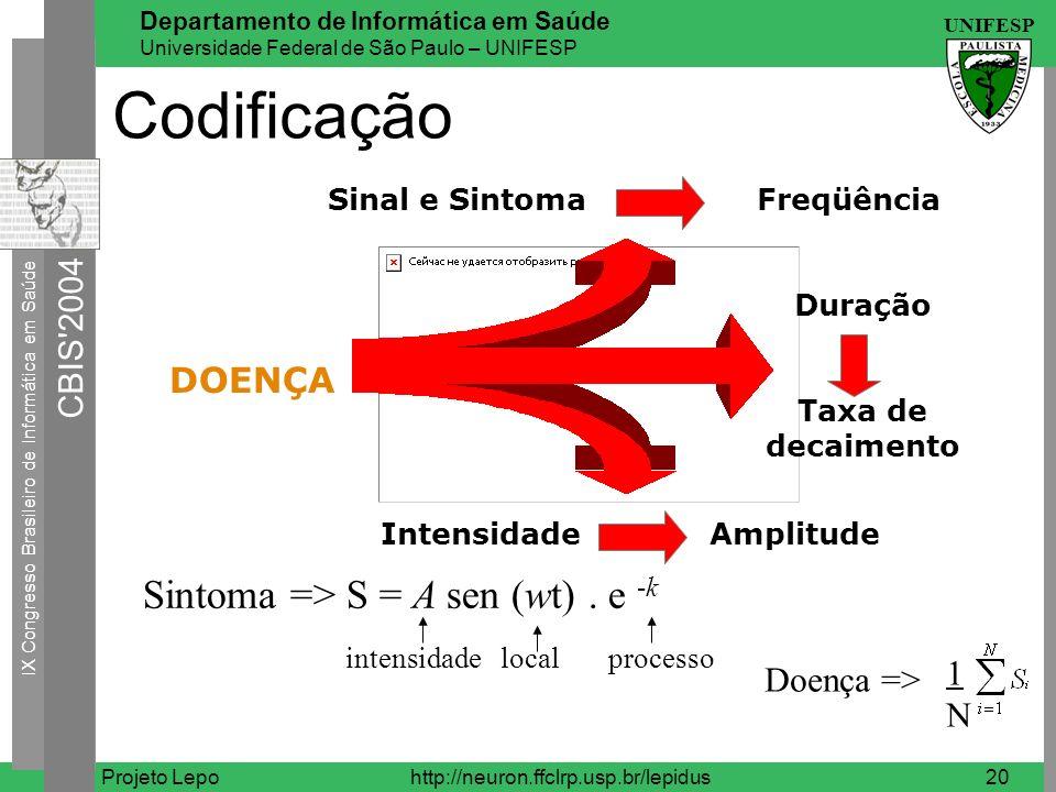 Codificação Sintoma => S = A sen (wt) . e -k DOENÇA 1 Doença =>