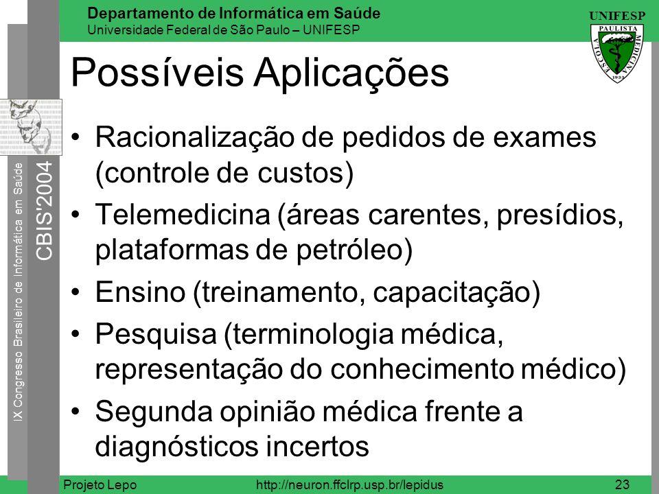 Possíveis Aplicações Racionalização de pedidos de exames (controle de custos) Telemedicina (áreas carentes, presídios, plataformas de petróleo)