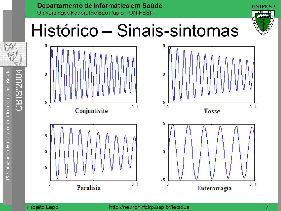 Histórico – Sinais-sintomas