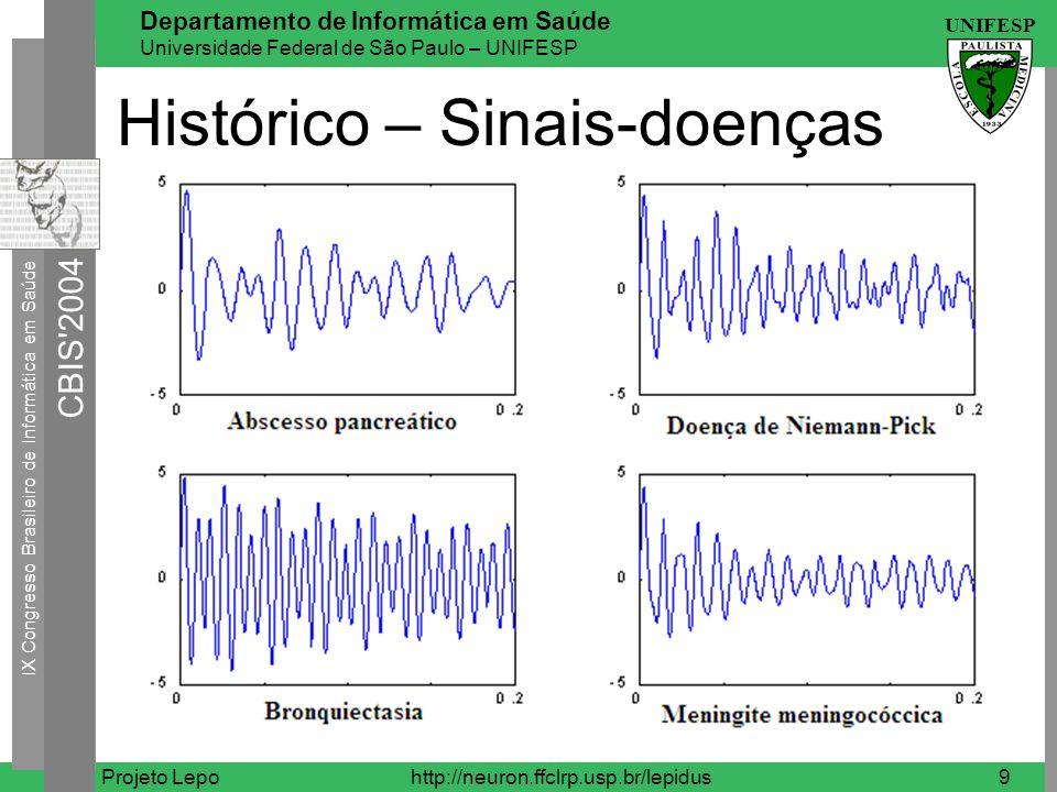 Histórico – Sinais-doenças