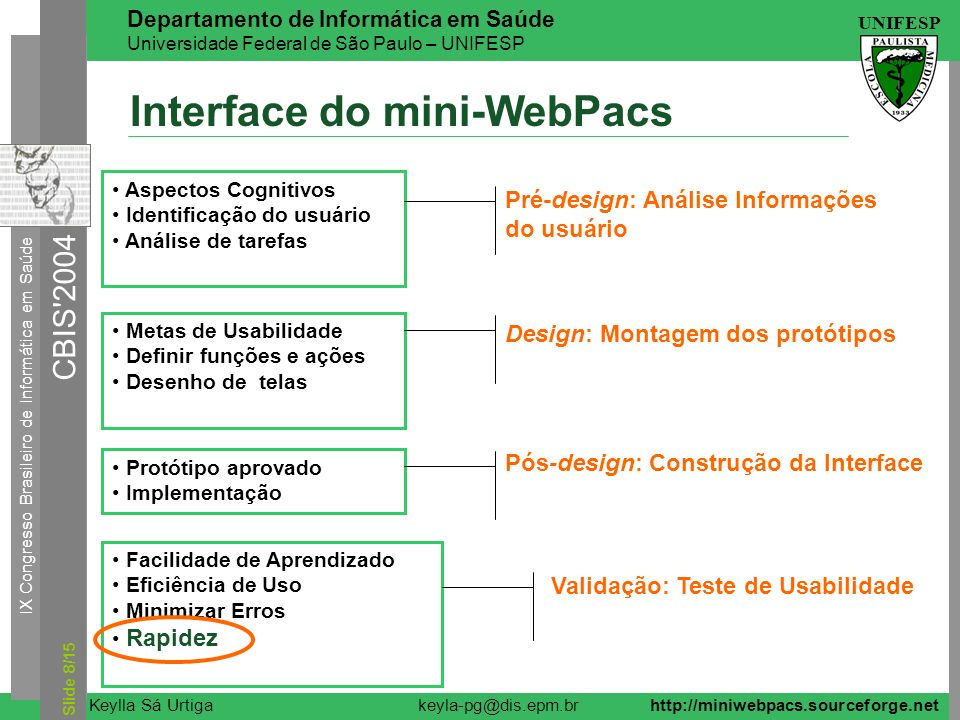 Interface do mini-WebPacs
