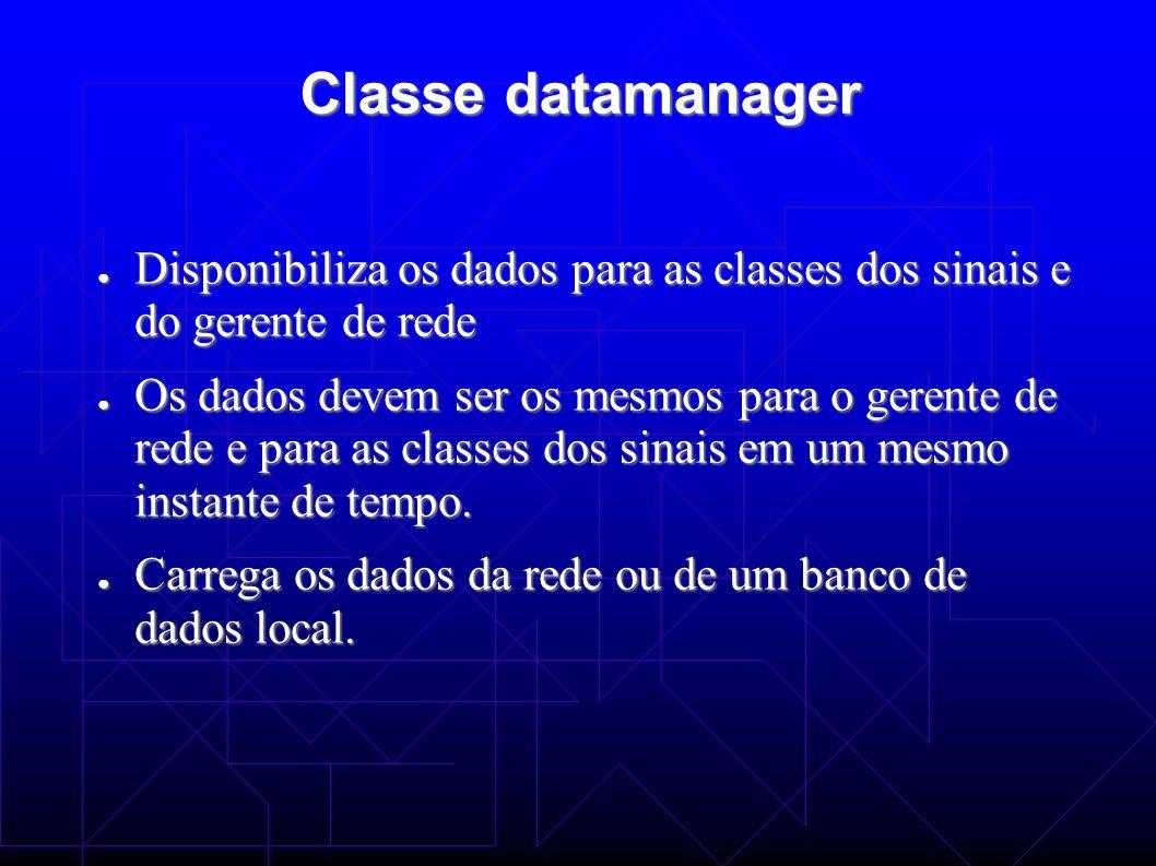 Classe datamanager Disponibiliza os dados para as classes dos sinais e do gerente de rede.