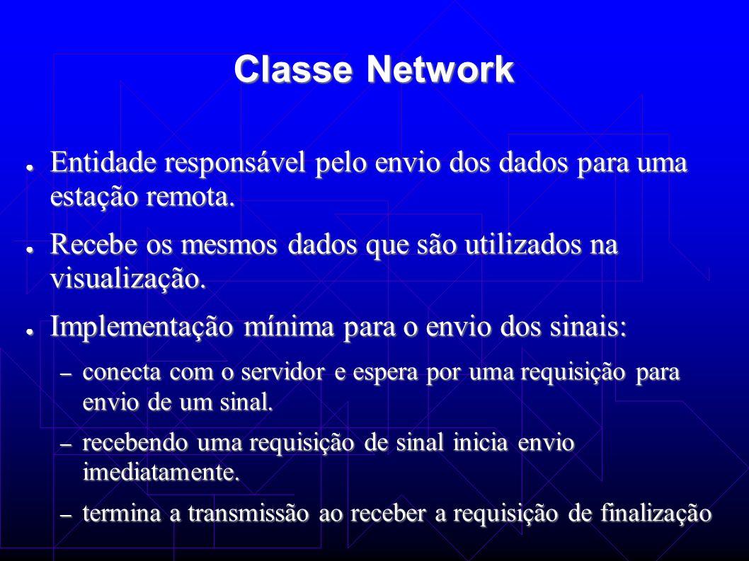 Classe Network Entidade responsável pelo envio dos dados para uma estação remota. Recebe os mesmos dados que são utilizados na visualização.