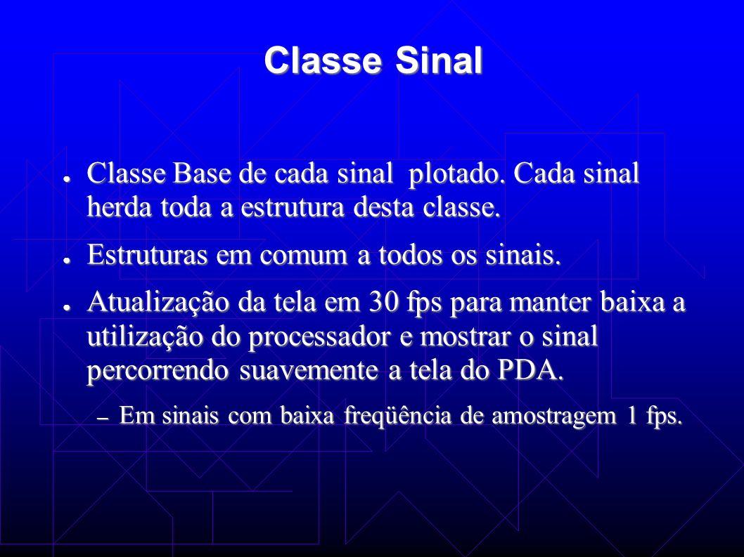 Classe Sinal Classe Base de cada sinal plotado. Cada sinal herda toda a estrutura desta classe. Estruturas em comum a todos os sinais.