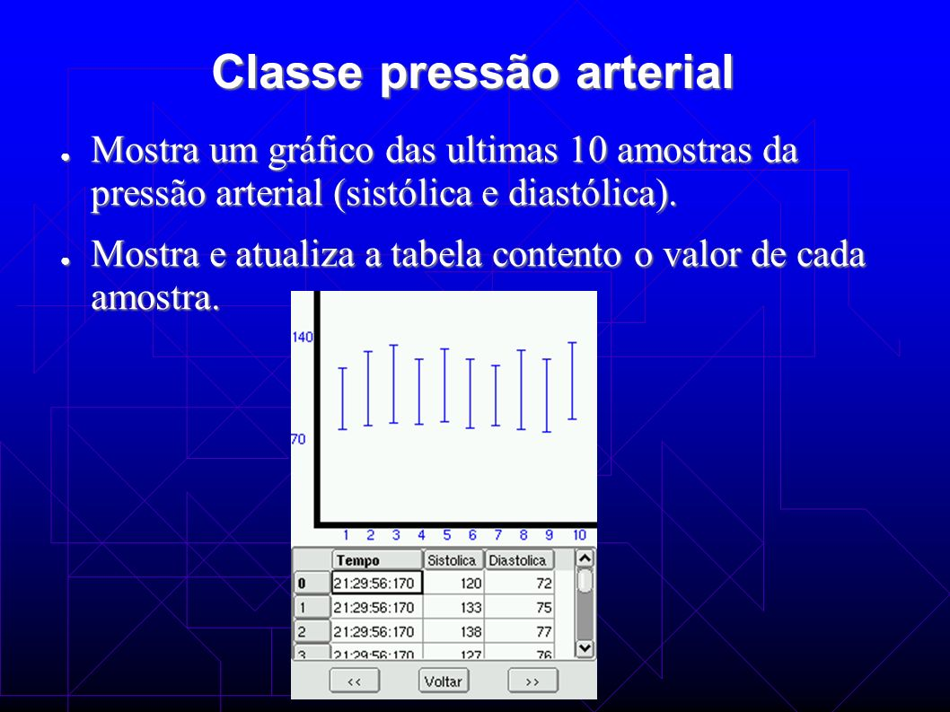 Classe pressão arterial