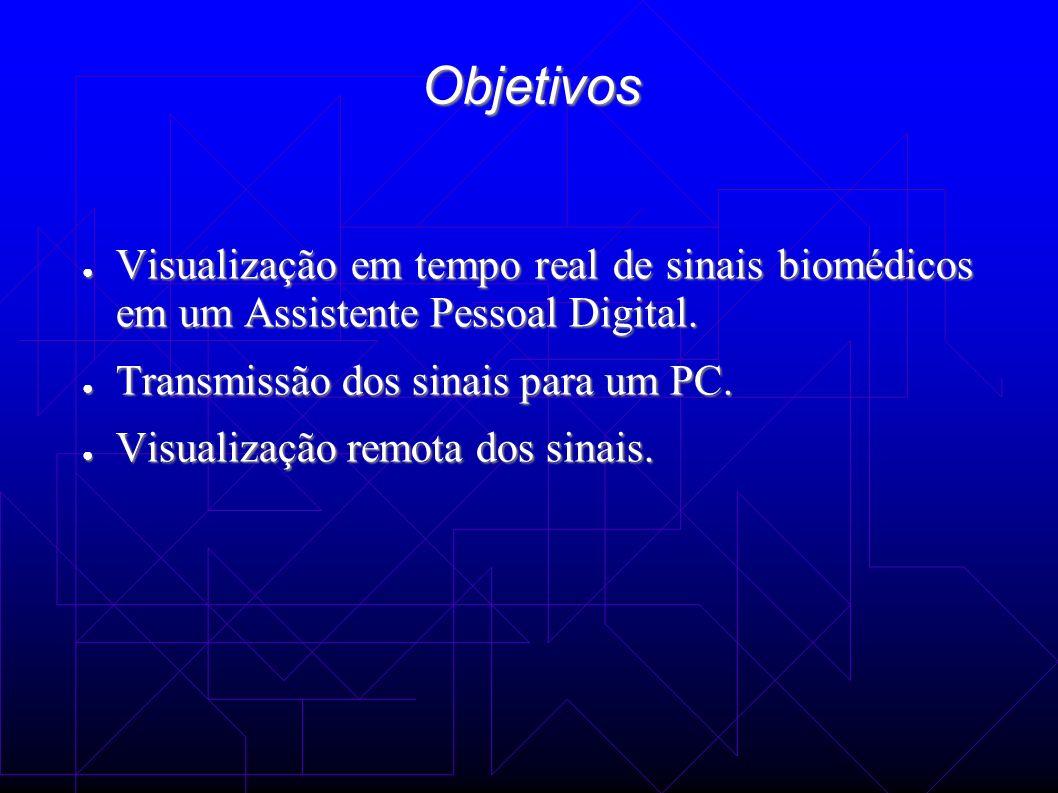 Objetivos Visualização em tempo real de sinais biomédicos em um Assistente Pessoal Digital. Transmissão dos sinais para um PC.