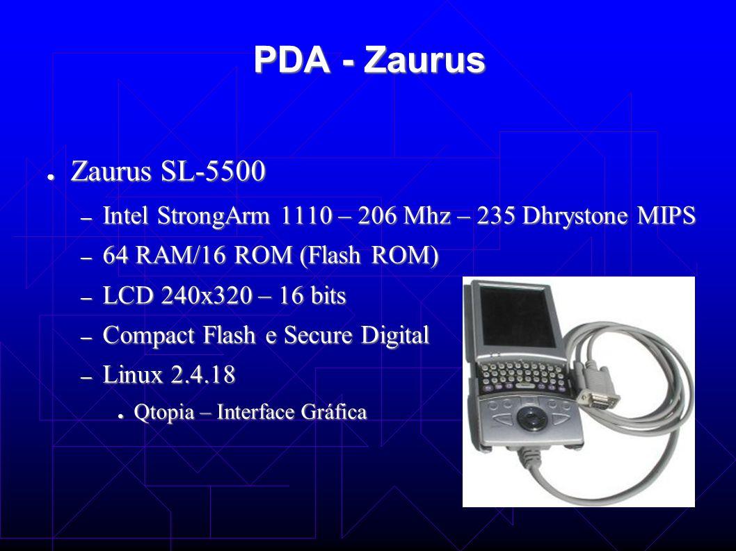 PDA - Zaurus Zaurus SL-5500. Intel StrongArm 1110 – 206 Mhz – 235 Dhrystone MIPS. 64 RAM/16 ROM (Flash ROM)
