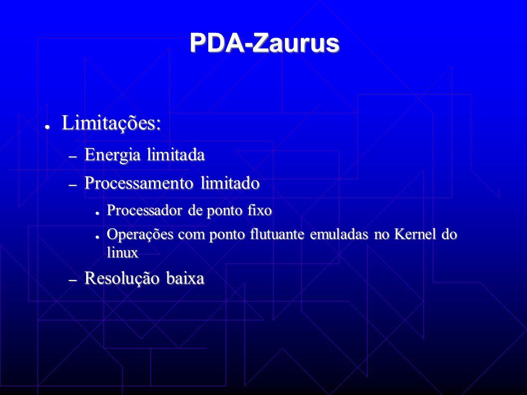 PDA-Zaurus Limitações: Energia limitada Processamento limitado