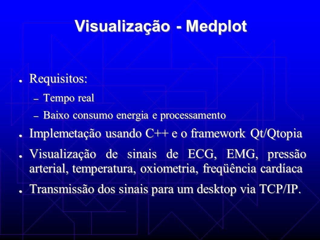 Visualização - Medplot