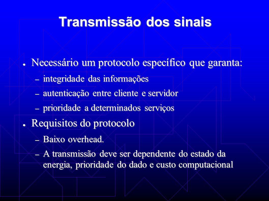 Transmissão dos sinais