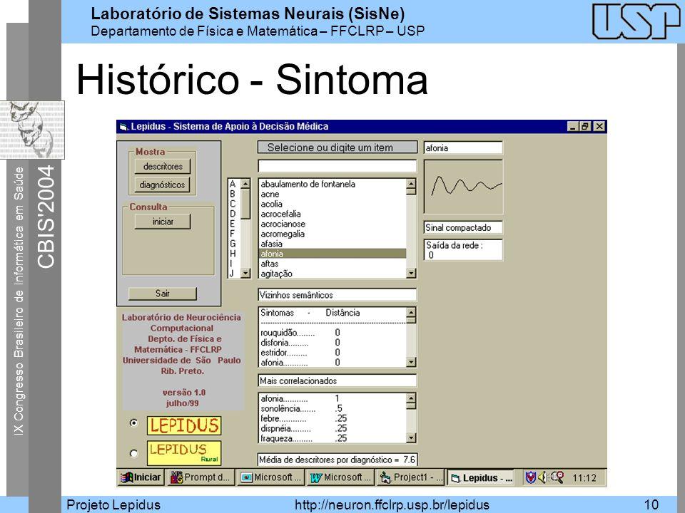 Histórico - Sintoma Projeto Lepidus