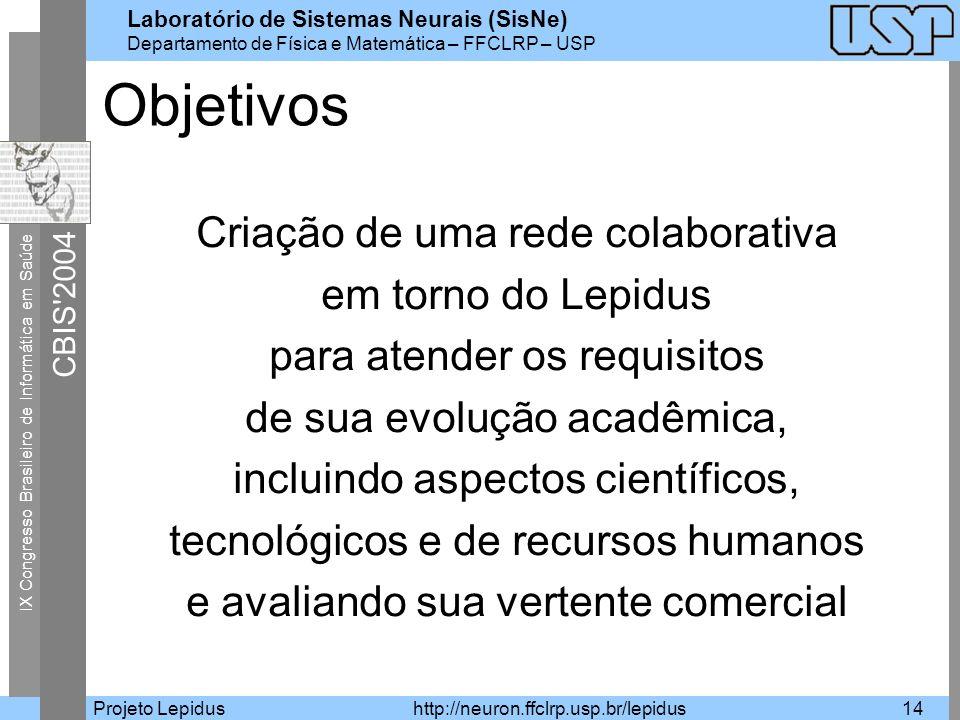 Objetivos Criação de uma rede colaborativa em torno do Lepidus