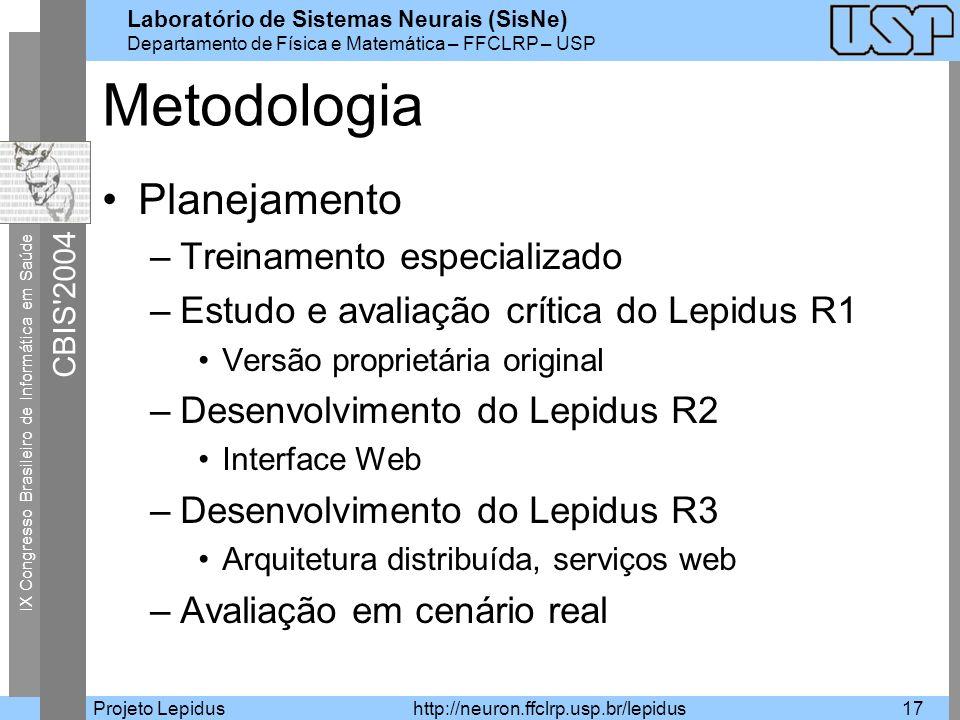 Metodologia Planejamento Treinamento especializado