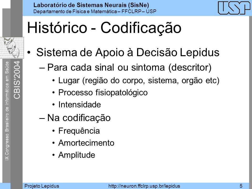 Histórico - Codificação