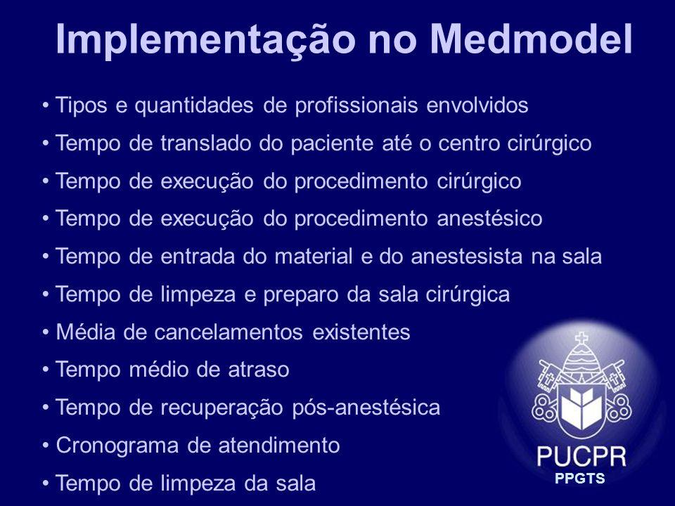 Implementação no Medmodel