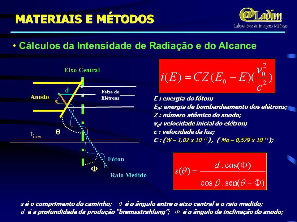 MATERIAIS E MÉTODOS Cálculos da Intensidade de Radiação e do Alcance 