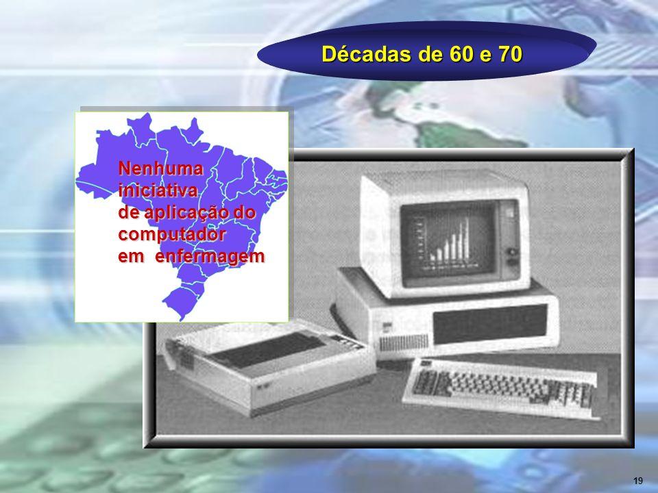 Décadas de 60 e 70 Nenhuma iniciativa de aplicação do computador