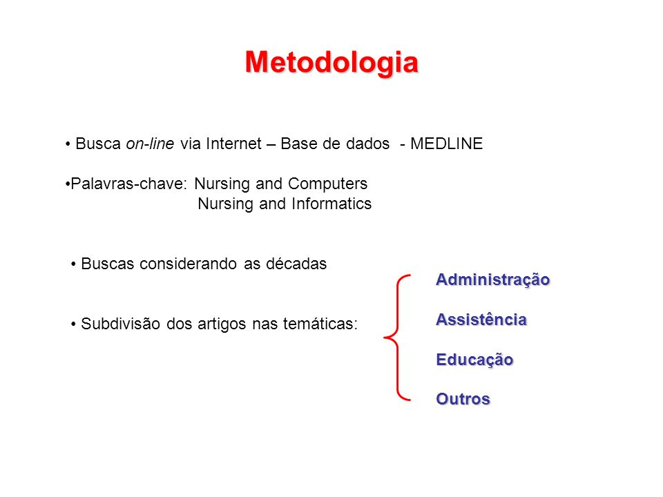 Metodologia Busca on-line via Internet – Base de dados - MEDLINE