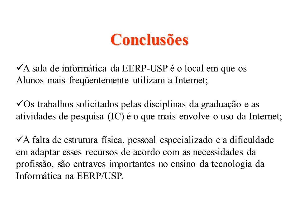 Conclusões A sala de informática da EERP-USP é o local em que os
