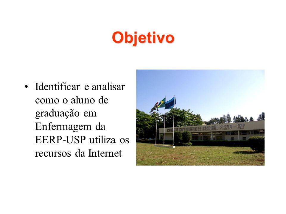 Objetivo Identificar e analisar como o aluno de graduação em Enfermagem da EERP-USP utiliza os recursos da Internet.