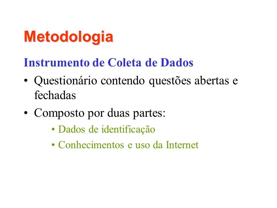 Metodologia Instrumento de Coleta de Dados