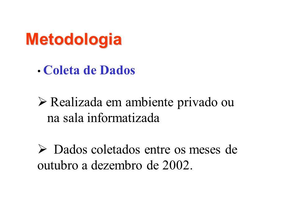 Metodologia Realizada em ambiente privado ou na sala informatizada