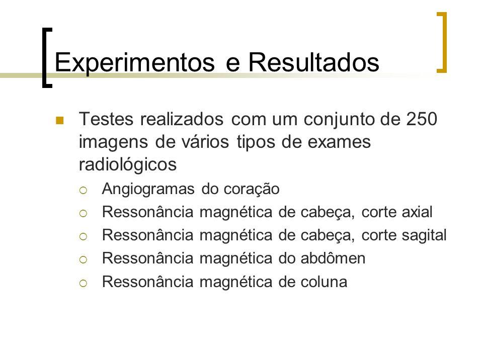 Experimentos e Resultados