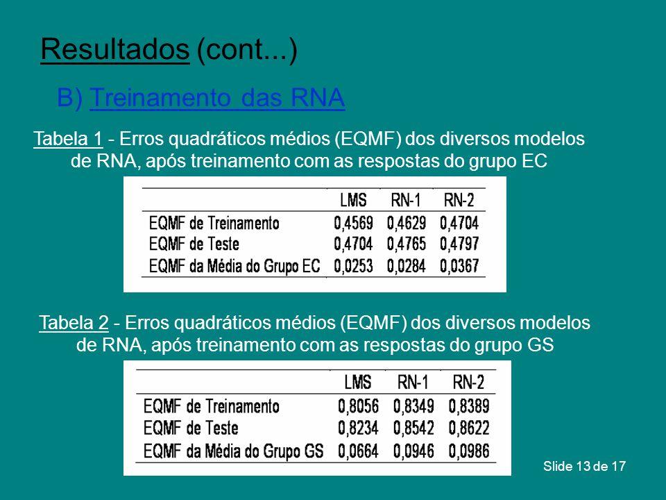 Resultados (cont...) B) Treinamento das RNA