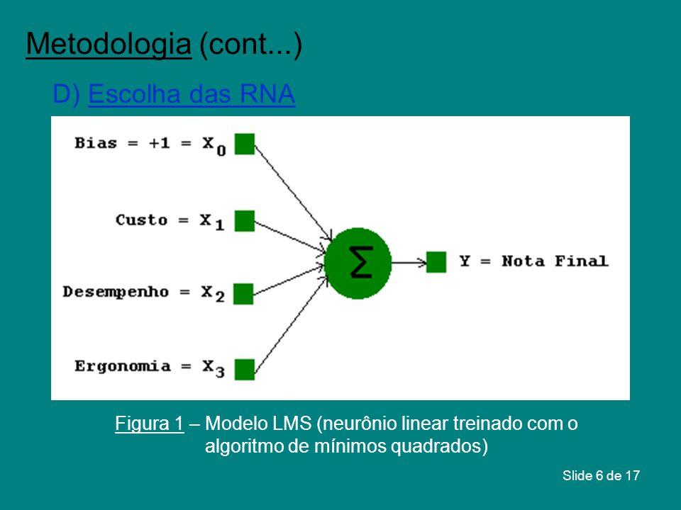 Metodologia (cont...) D) Escolha das RNA