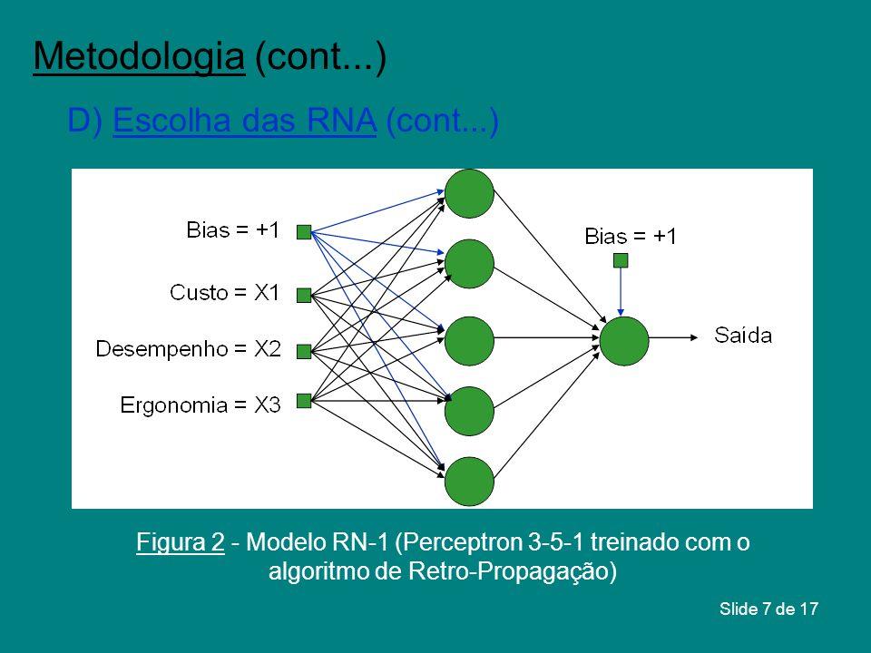 Metodologia (cont...) D) Escolha das RNA (cont...)