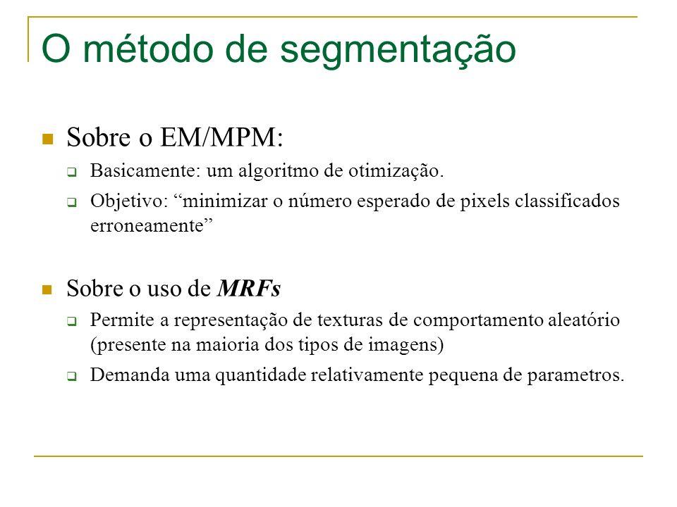 O método de segmentação