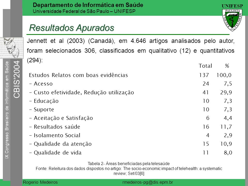 Tabela 2- Áreas beneficiadas pela telesaúde