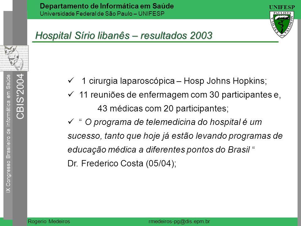 Hospital Sírio libanês – resultados 2003