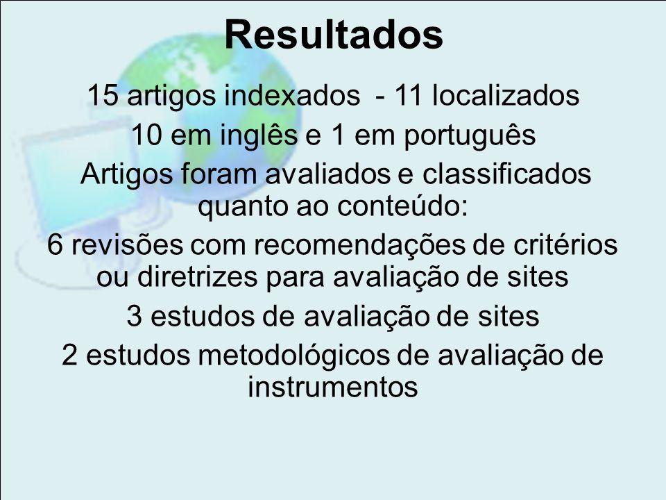 Resultados 15 artigos indexados - 11 localizados
