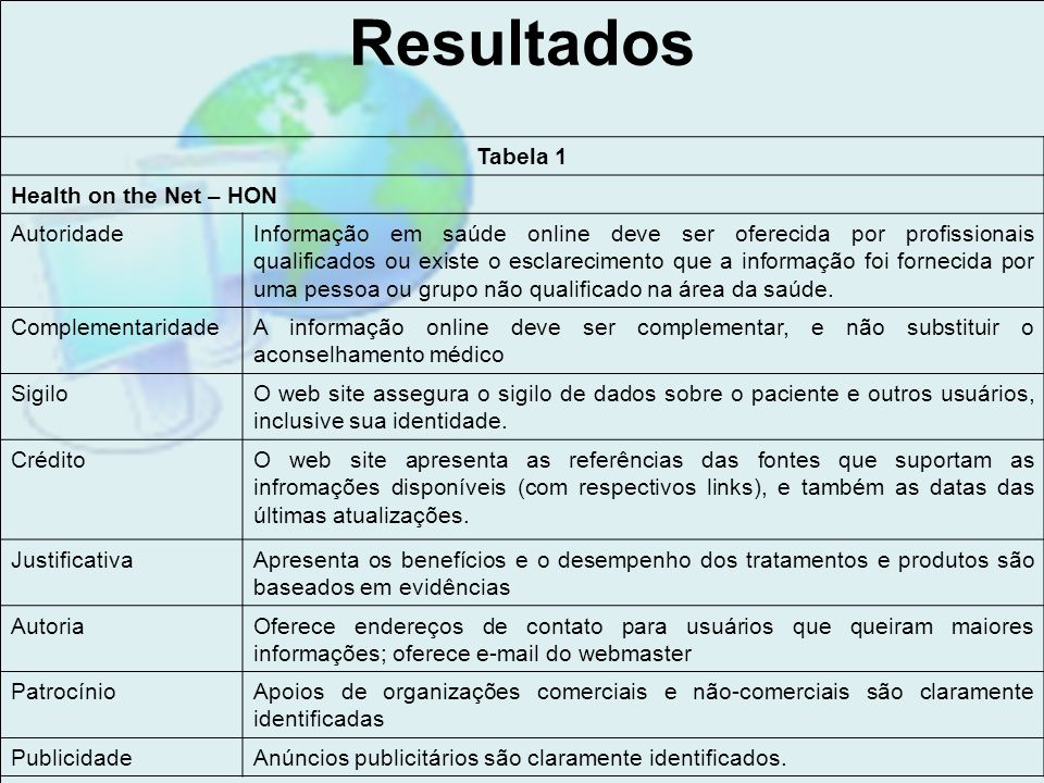 Resultados Tabela 1 Health on the Net – HON Autoridade