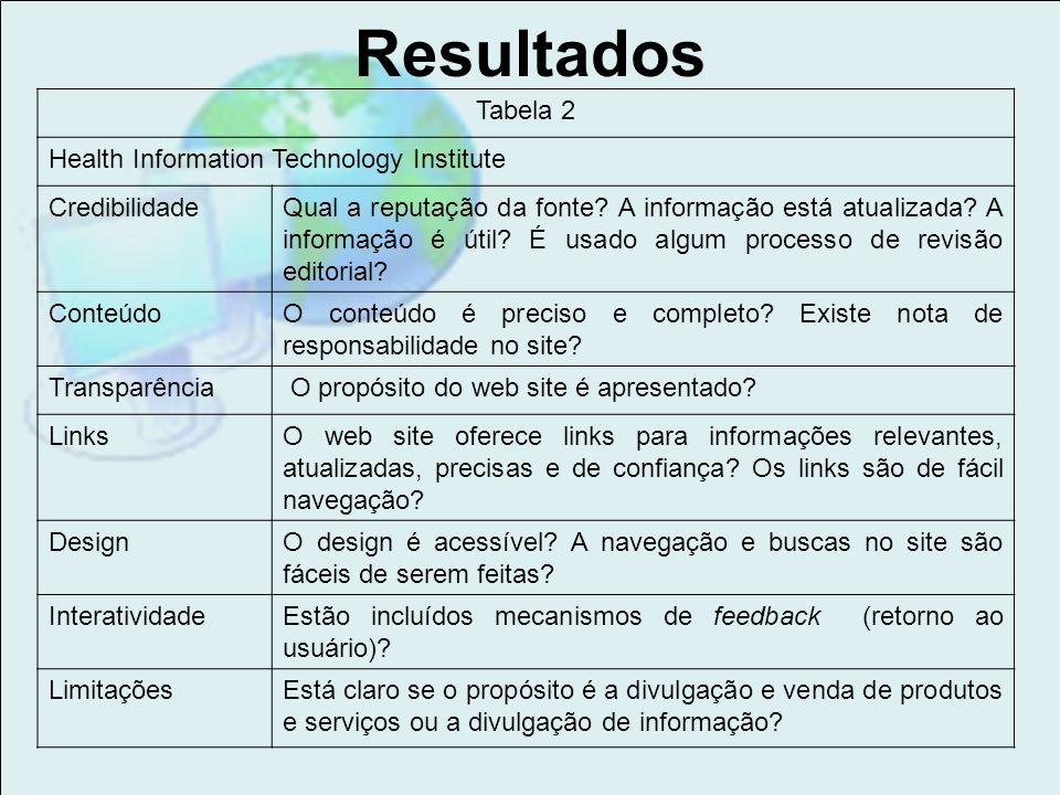 Resultados Tabela 2 Health Information Technology Institute