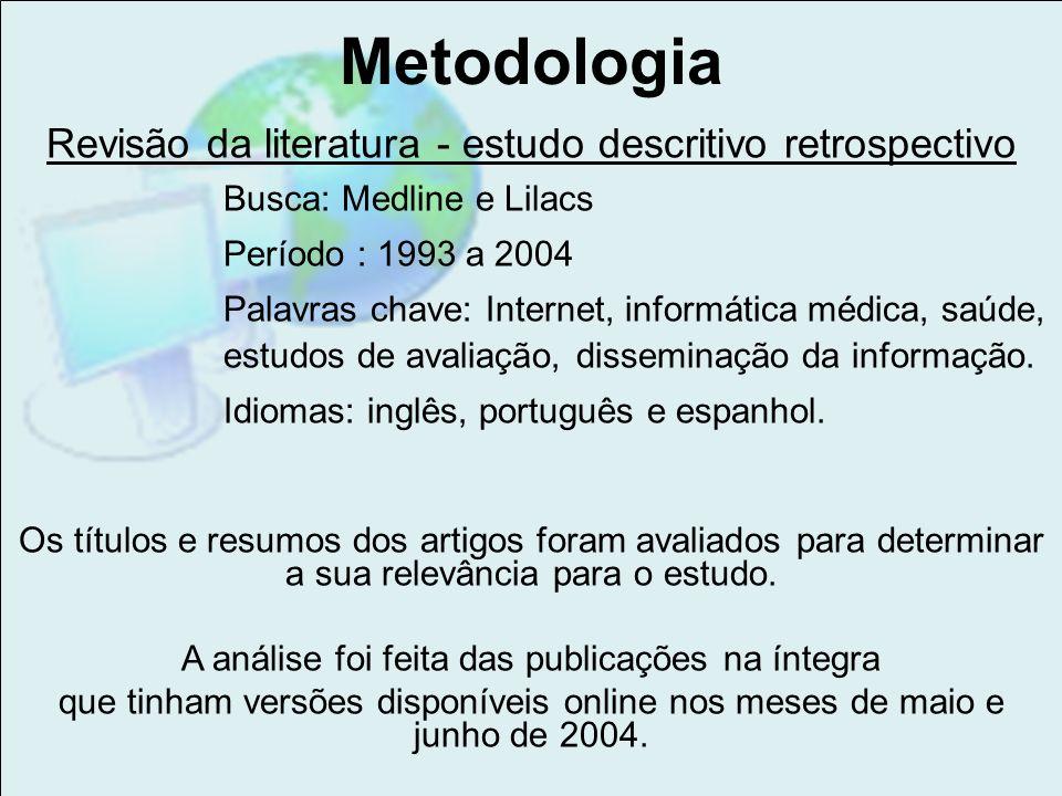 Metodologia Revisão da literatura - estudo descritivo retrospectivo