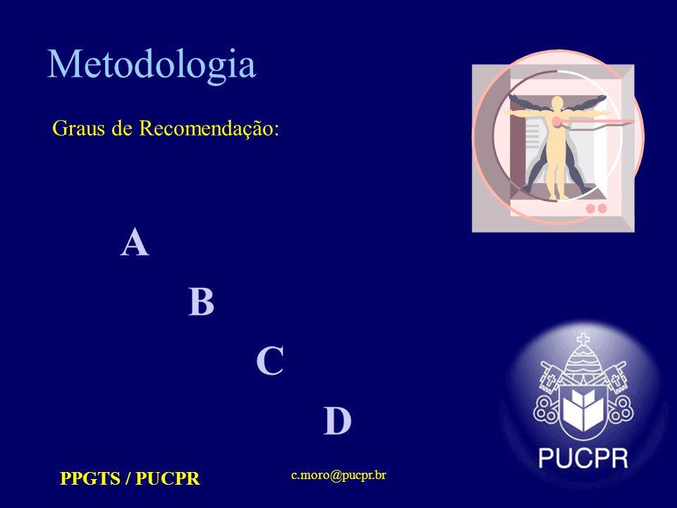 Metodologia B C D Graus de Recomendação: A PPGTS / PUCPR